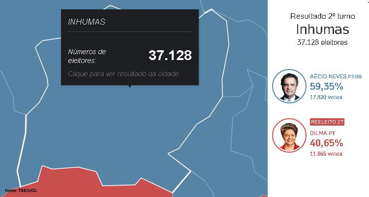 Resultados das Eleições 2014 em Inhumas